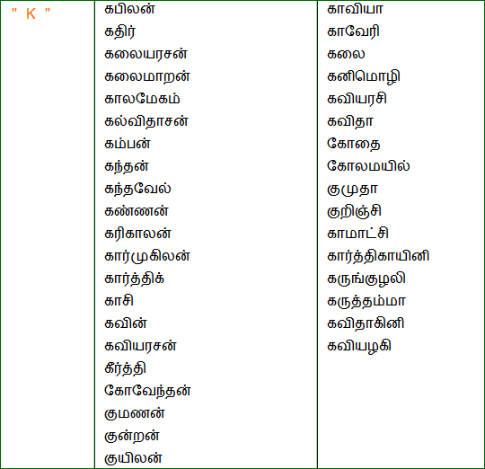 Tamil Female Baby Names Starting With Me