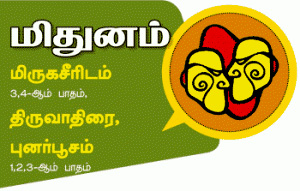 tamil horoscope for aries, aries tamil horoscope , free tamil astrology