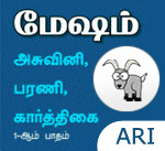 aries 2017 free tamil horoscope